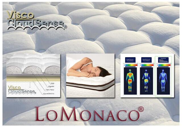 El Visco CloudSense de Grupo Lo Monaco