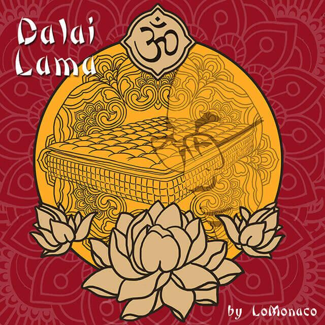 «Tal día como hoy…» Dalai Lama