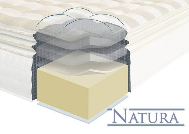 LoMonaco colchón Triple Natura Plus firmeza