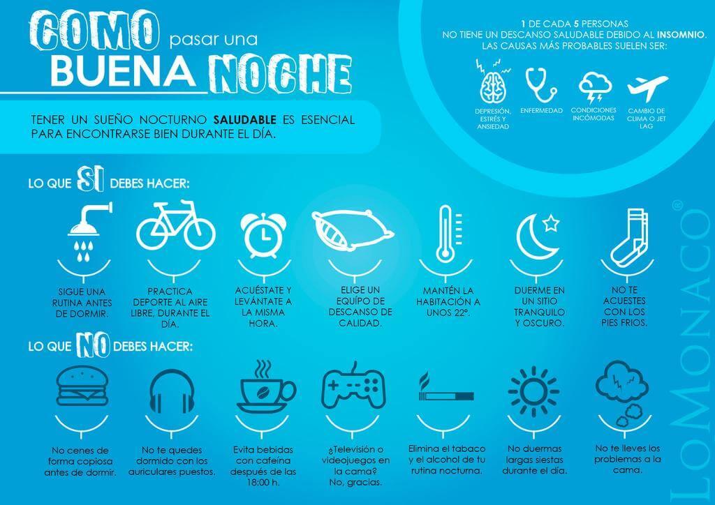 Infografía-LoMonaco-Insomnio