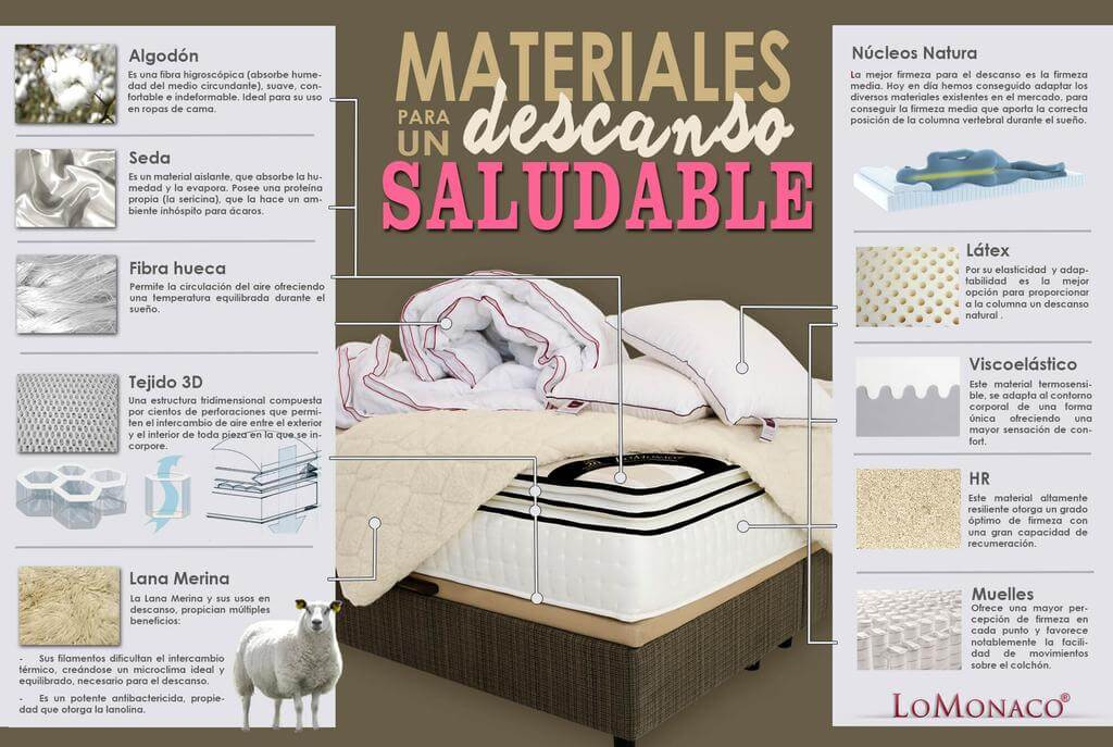 ¿Qué tipo de materiales hacen que descanses mejor?